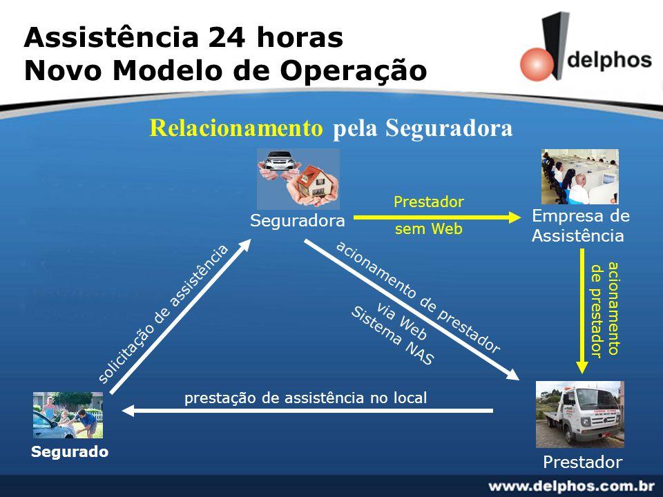 Assistência 24 horas Novo Modelo de Operação Relacionamento pela Seguradora acionamento de prestador prestação de assistência no local solicitação de