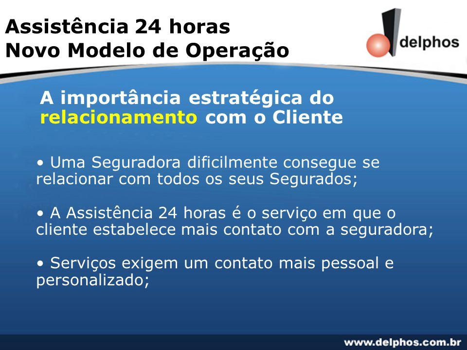 Assistência 24 horas Novo Modelo de Operação A importância estratégica do relacionamento com o Cliente • Uma Seguradora dificilmente consegue se relac