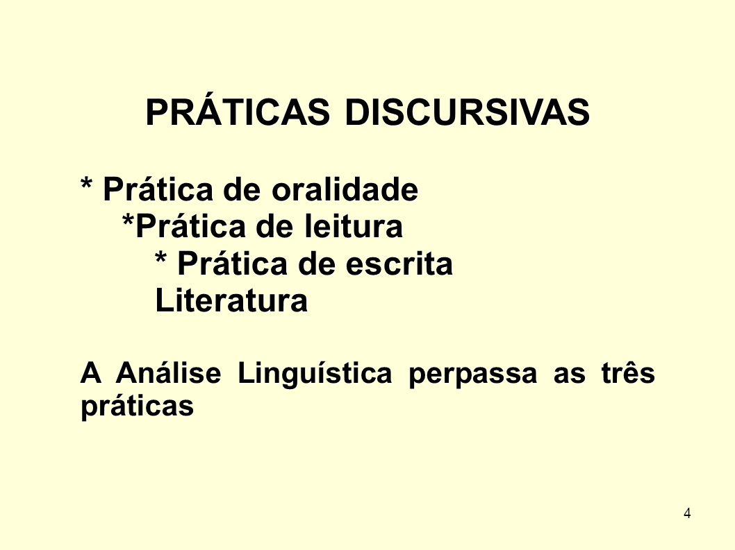 25 O professor deverá selecionar um texto do gênero estudado, sobre o qual apresentará algumas propostas de atividades que poderão ser trabalhadas após leitura atenta.