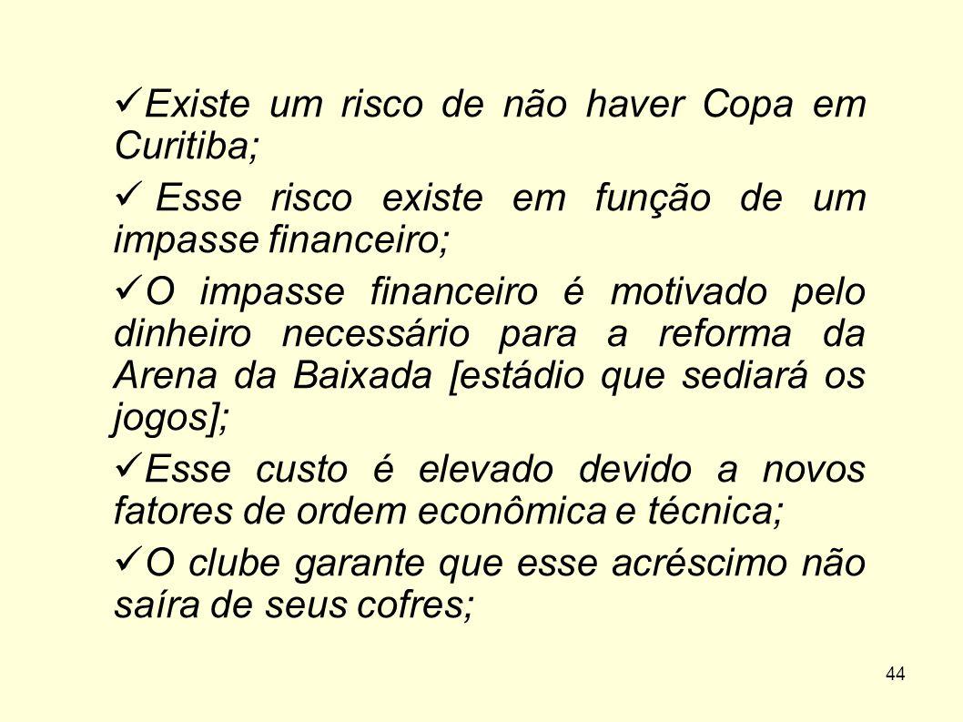 44  Existe um risco de não haver Copa em Curitiba;  Esse risco existe em função de um impasse financeiro;  O impasse financeiro é motivado pelo din