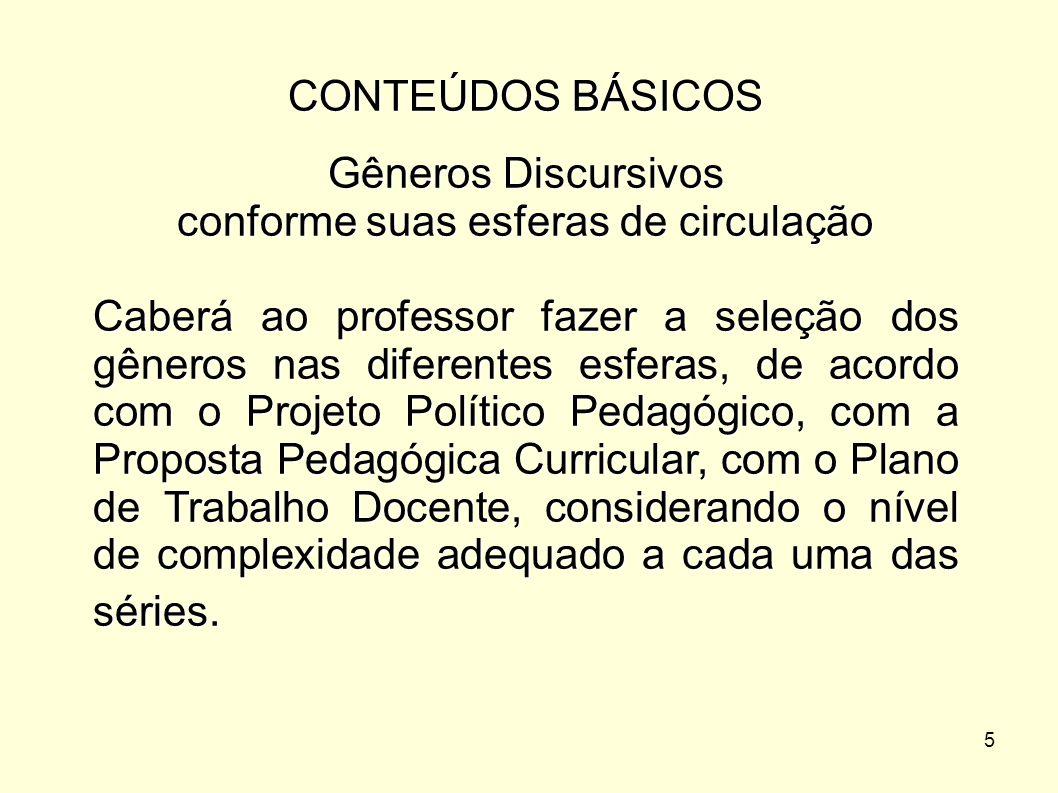 5 CONTEÚDOS BÁSICOS Gêneros Discursivos conforme suas esferas de circulação Caberá ao professor fazer a seleção dos gêneros nas diferentes esferas, de