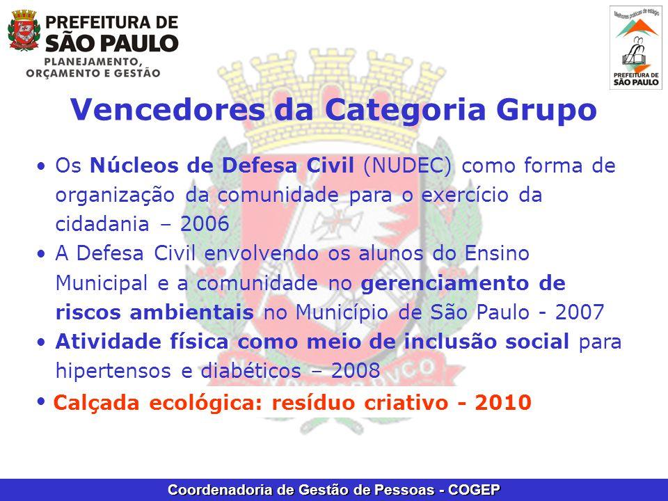 Vencedores da Categoria Grupo •Os Núcleos de Defesa Civil (NUDEC) como forma de organização da comunidade para o exercício da cidadania – 2006 •A Defesa Civil envolvendo os alunos do Ensino Municipal e a comunidade no gerenciamento de riscos ambientais no Município de São Paulo - 2007 •Atividade física como meio de inclusão social para hipertensos e diabéticos – 2008 •Calçada ecológica: resíduo criativo - 2010 Calçada ecológica: resíduo criativo - 2010