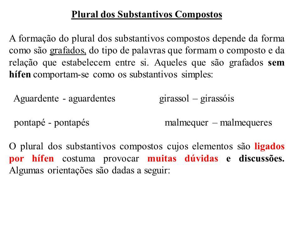 Plural dos Substantivos Compostos A formação do plural dos substantivos compostos depende da forma como são grafados, do tipo de palavras que formam o