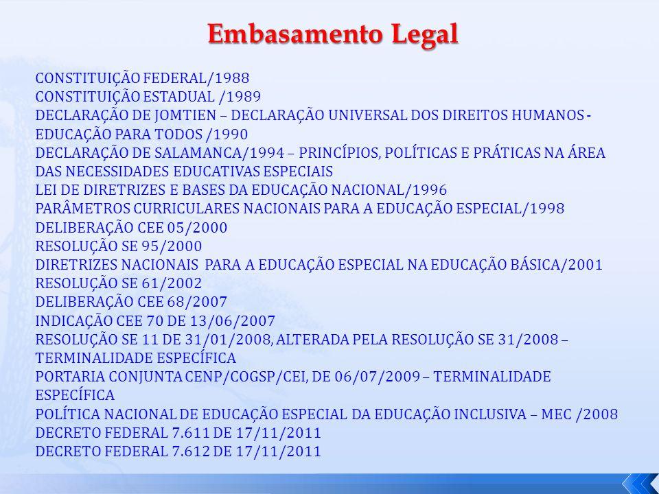 Embasamento Legal CONSTITUIÇÃO FEDERAL/1988 CONSTITUIÇÃO ESTADUAL /1989 DECLARAÇÃO DE JOMTIEN – DECLARAÇÃO UNIVERSAL DOS DIREITOS HUMANOS - EDUCAÇÃO PARA TODOS /1990 DECLARAÇÃO DE SALAMANCA/1994 – PRINCÍPIOS, POLÍTICAS E PRÁTICAS NA ÁREA DAS NECESSIDADES EDUCATIVAS ESPECIAIS LEI DE DIRETRIZES E BASES DA EDUCAÇÃO NACIONAL/1996 PARÂMETROS CURRICULARES NACIONAIS PARA A EDUCAÇÃO ESPECIAL/1998 DELIBERAÇÃO CEE 05/2000 RESOLUÇÃO SE 95/2000 DIRETRIZES NACIONAIS PARA A EDUCAÇÃO ESPECIAL NA EDUCAÇÃO BÁSICA/2001 RESOLUÇÃO SE 61/2002 DELIBERAÇÃO CEE 68/2007 INDICAÇÃO CEE 70 DE 13/06/2007 RESOLUÇÃO SE 11 DE 31/01/2008, ALTERADA PELA RESOLUÇÃO SE 31/2008 – TERMINALIDADE ESPECÍFICA PORTARIA CONJUNTA CENP/COGSP/CEI, DE 06/07/2009 – TERMINALIDADE ESPECÍFICA POLÍTICA NACIONAL DE EDUCAÇÃO ESPECIAL DA EDUCAÇÃO INCLUSIVA – MEC /2008 DECRETO FEDERAL 7.611 DE 17/11/2011 DECRETO FEDERAL 7.612 DE 17/11/2011