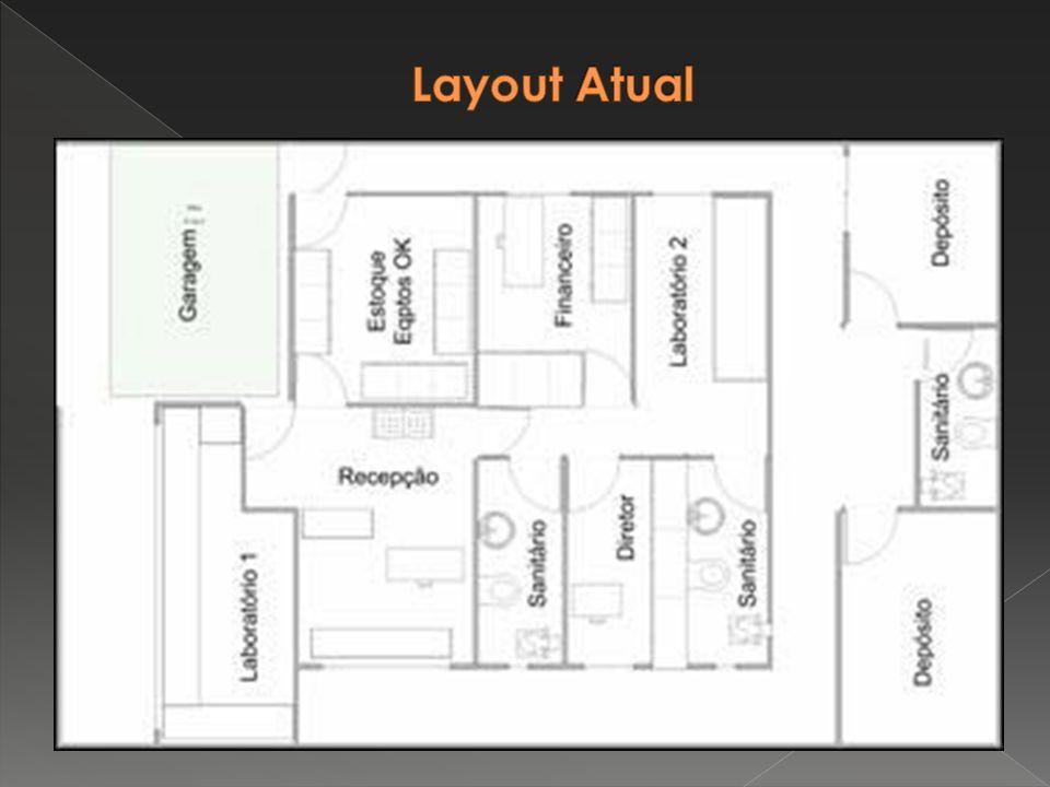  Alteração no layout da planta;  Organizar os depósitos para receber todo os equipamentos;  Criação de atendimentos personalizados para clientes VIP;  adquirir um sistema para controle de chamado;