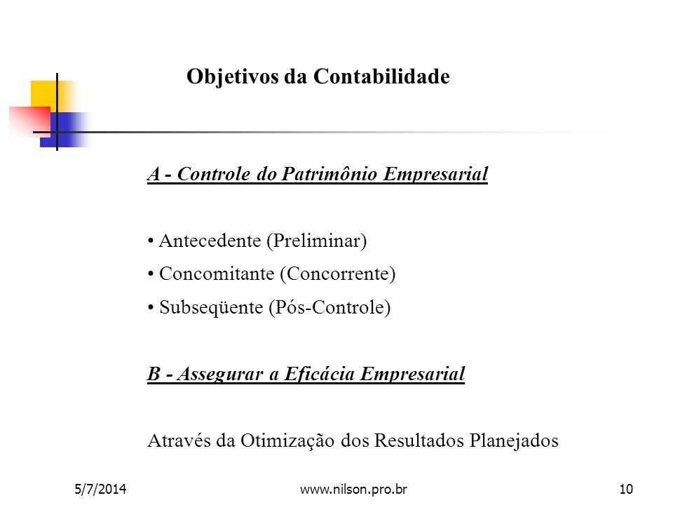 Objetivos da Contabilidade A - Controle do Patrimônio Empresarial • Antecedente (Preliminar) • Concomitante (Concorrente) • Subseqüente (Pós-Controle)