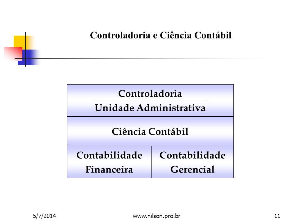 Controladoria e Ciência Contábil Controladoria Unidade Administrativa Ciência Contábil Contabilidade Financeira Contabilidade Gerencial 5/7/201411www.