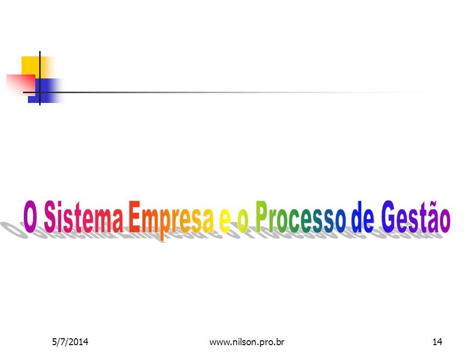 5/7/201414www.nilson.pro.br