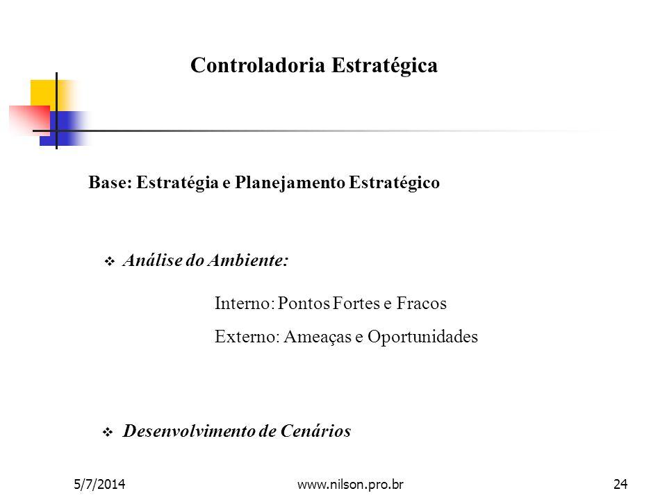 Controladoria Estratégica Base: Estratégia e Planejamento Estratégico  Análise do Ambiente: Interno: Pontos Fortes e Fracos Externo: Ameaças e Oportu