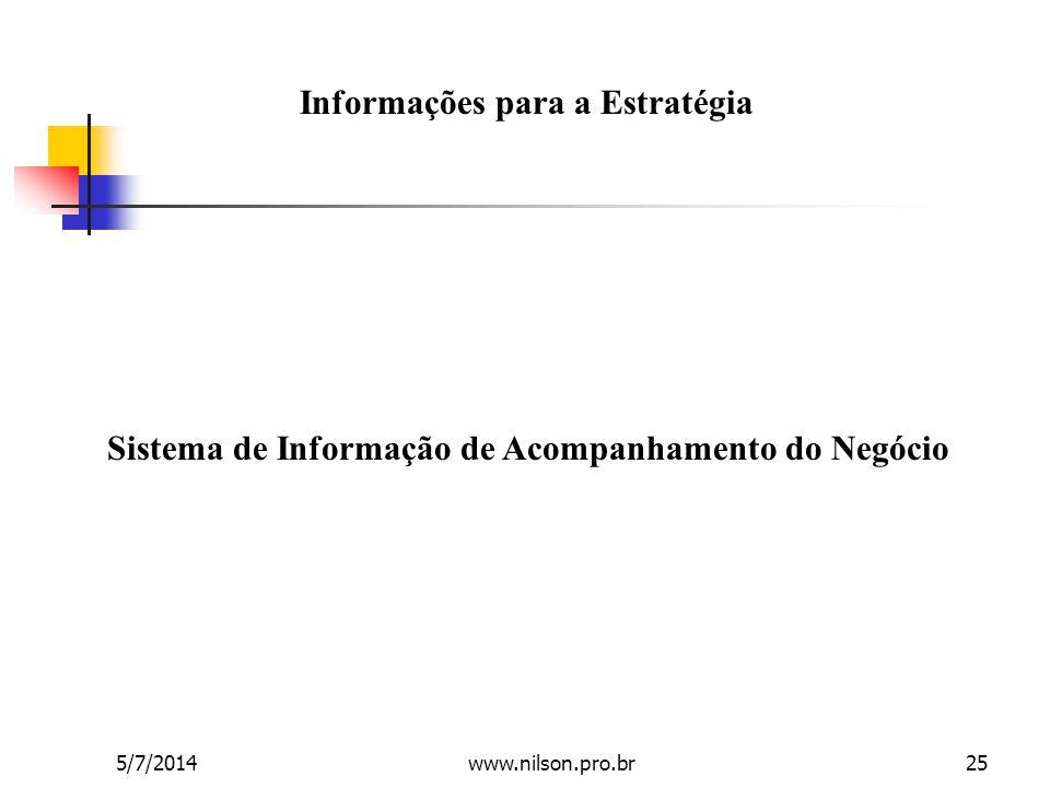 Informações para a Estratégia Sistema de Informação de Acompanhamento do Negócio 5/7/201425www.nilson.pro.br