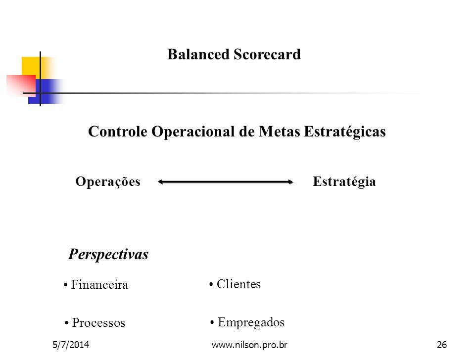 Balanced Scorecard Controle Operacional de Metas Estratégicas OperaçõesEstratégia Perspectivas • Financeira • Processos • Clientes • Empregados 5/7/20