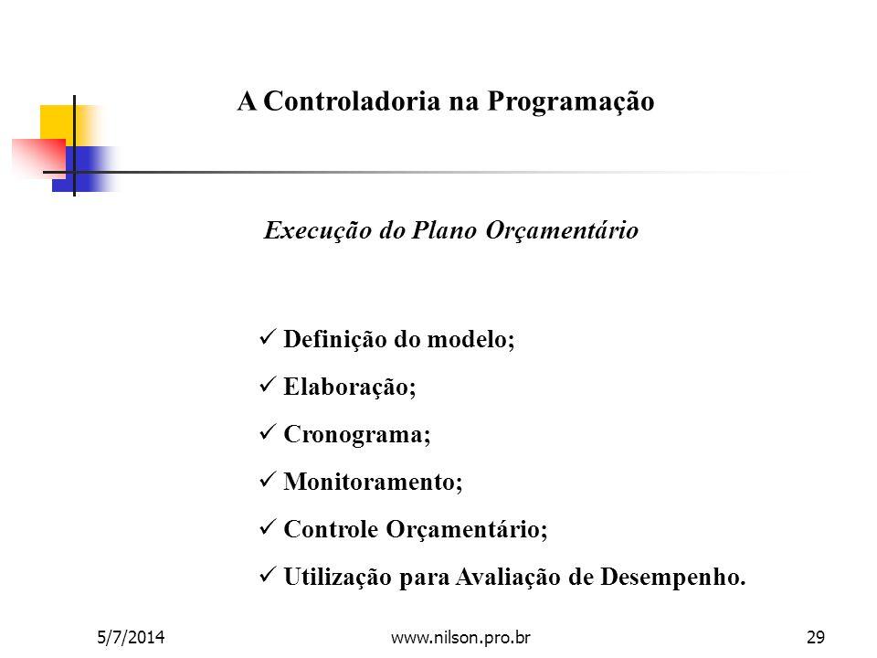 A Controladoria na Programação Execução do Plano Orçamentário  Definição do modelo;  Elaboração;  Cronograma;  Monitoramento;  Controle Orçamentá