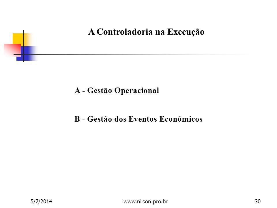 A Controladoria na Execução A - Gestão Operacional B - Gestão dos Eventos Econômicos 5/7/201430www.nilson.pro.br