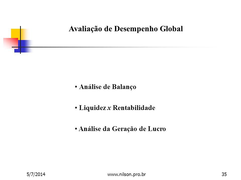 Avaliação de Desempenho Global • Análise de Balanço • Liquidez x Rentabilidade • Análise da Geração de Lucro 5/7/201435www.nilson.pro.br