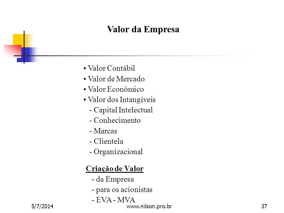 Valor da Empresa • Valor Contábil • Valor de Mercado • Valor Econômico • Valor dos Intangíveis - Capital Intelectual - Conhecimento - Marcas - Cliente