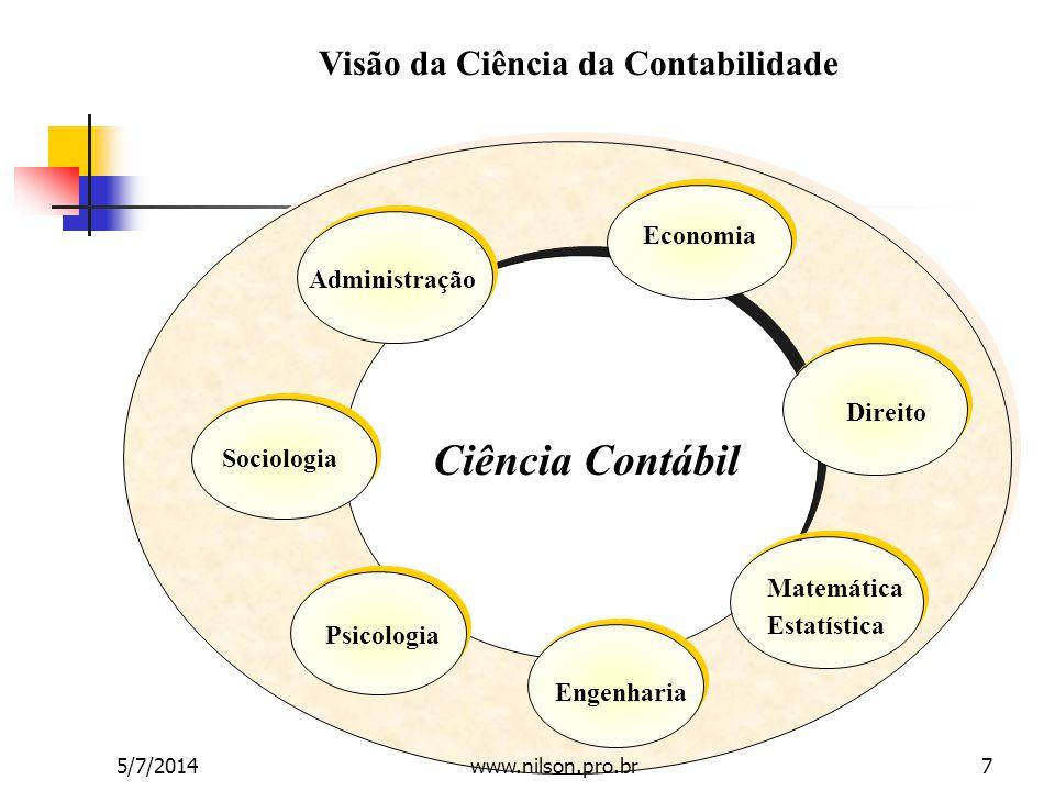 Visão da Ciência da Contabilidade Ciência Contábil Economia Direito Matemática Estatística Engenharia Psicologia Sociologia Administração 5/7/20147www