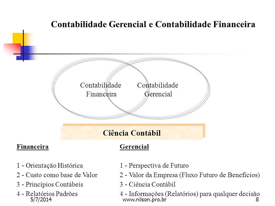 Contabilidade Gerencial e Contabilidade Financeira Contabilidade Financeira Contabilidade Gerencial Financeira 1 - Orientação Histórica 2 - Custo como