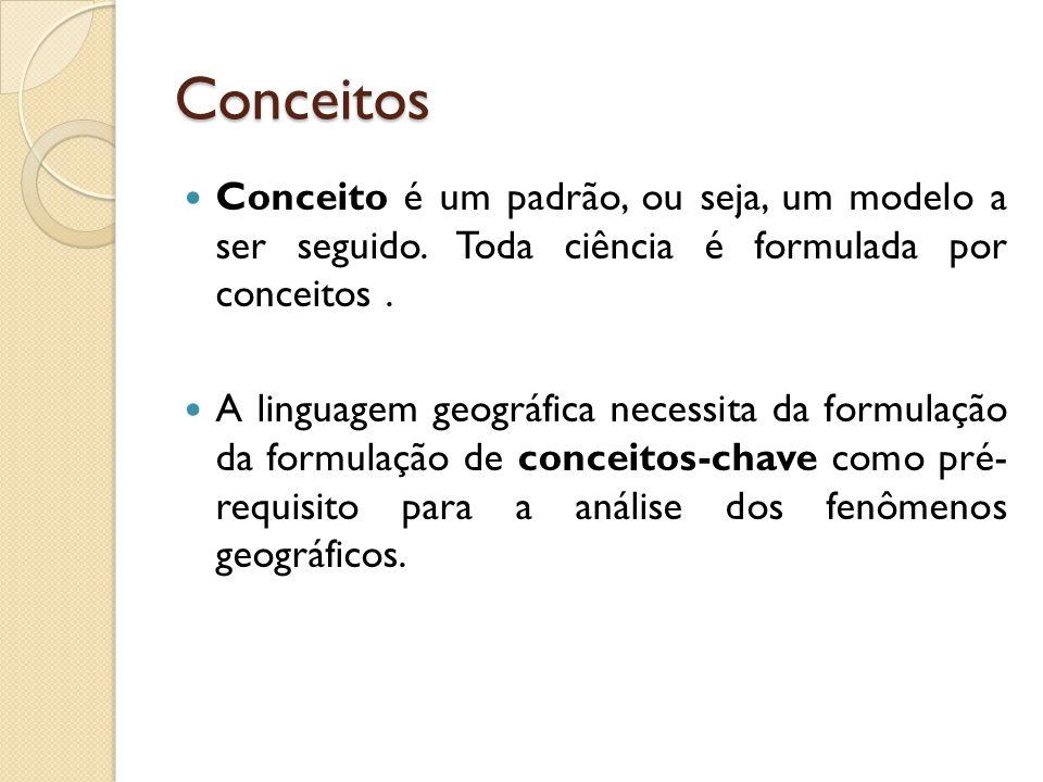 Conceitos  Conceito é um padrão, ou seja, um modelo a ser seguido. Toda ciência é formulada por conceitos.  A linguagem geográfica necessita da form