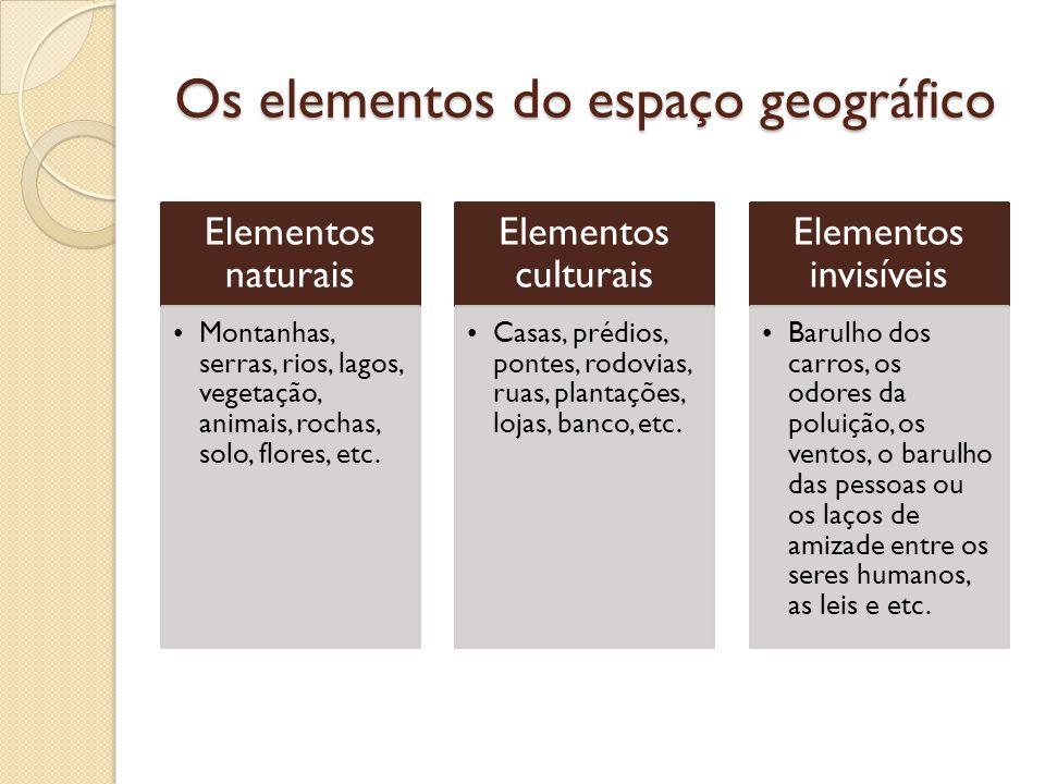Os elementos do espaço geográfico Elementos naturais •Montanhas, serras, rios, lagos, vegetação, animais, rochas, solo, flores, etc. Elementos cultura