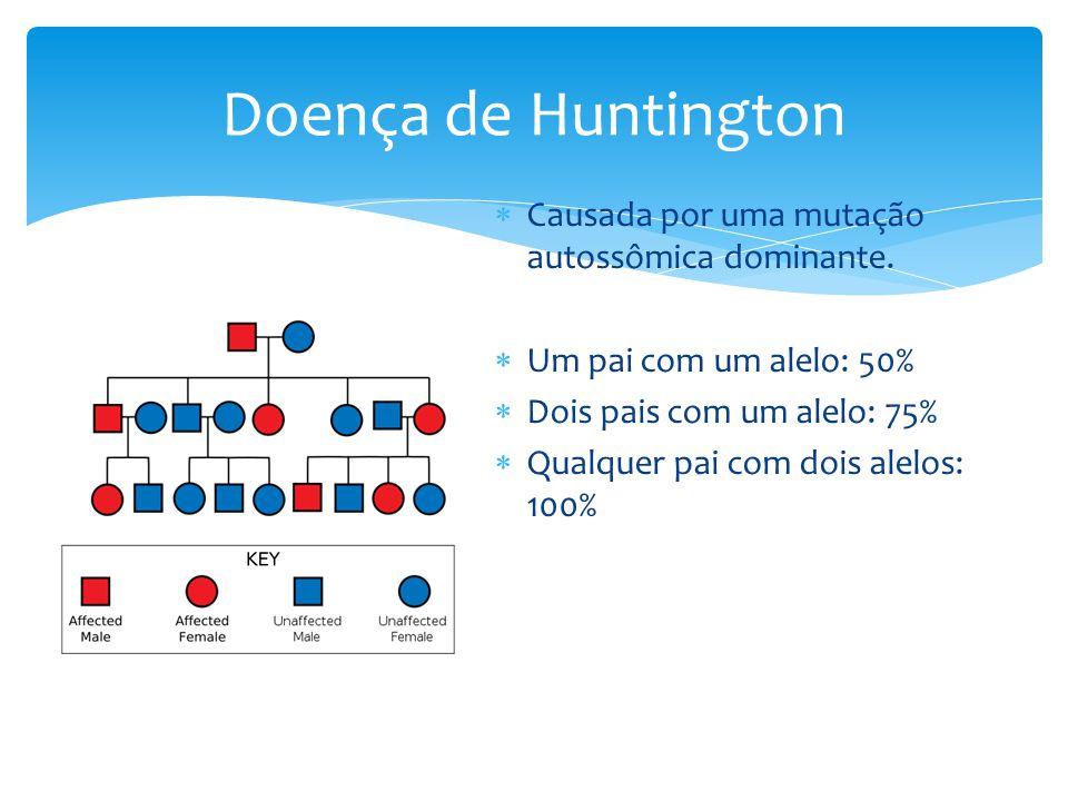 Doença de Huntington  Causada por uma mutação autossômica dominante.  Um pai com um alelo: 50%  Dois pais com um alelo: 75%  Qualquer pai com dois