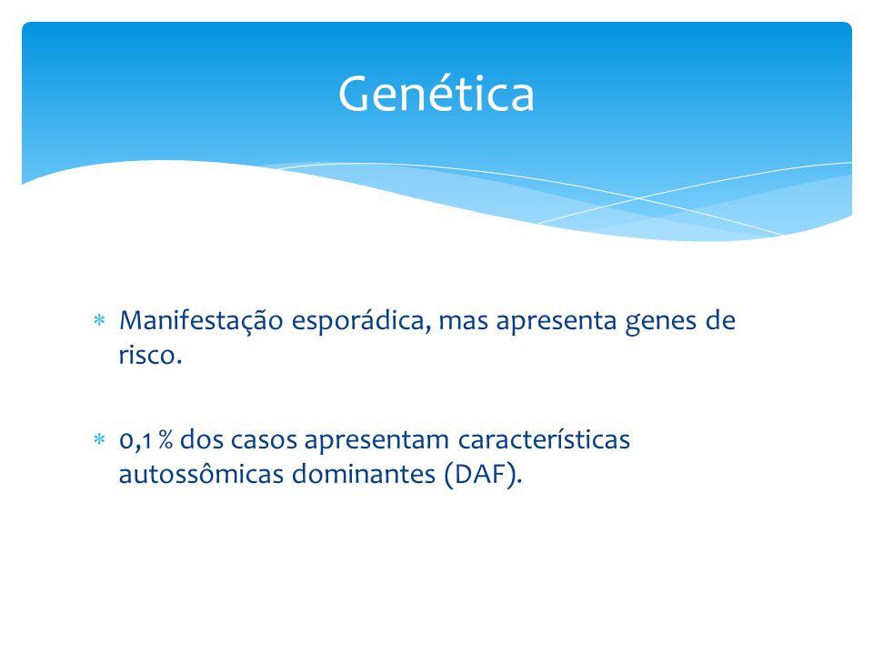  Manifestação esporádica, mas apresenta genes de risco.  0,1 % dos casos apresentam características autossômicas dominantes (DAF). Genética