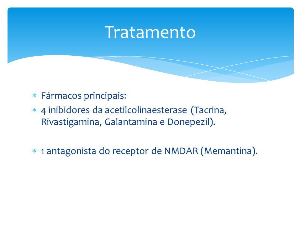  Fármacos principais:  4 inibidores da acetilcolinaesterase (Tacrina, Rivastigamina, Galantamina e Donepezil).  1 antagonista do receptor de NMDAR