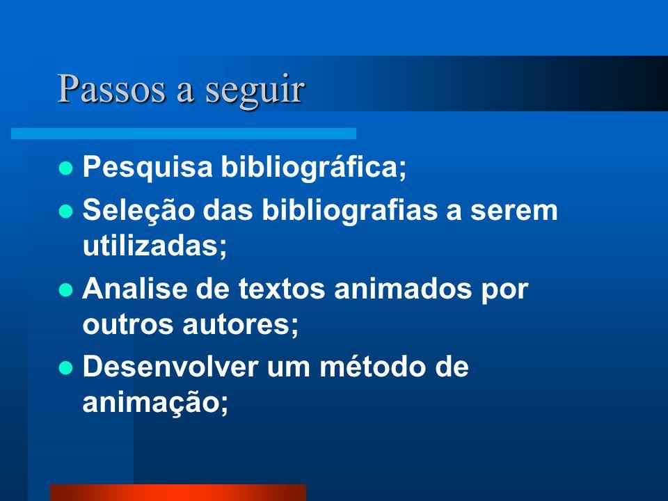 Passos a seguir  Pesquisa bibliográfica;  Seleção das bibliografias a serem utilizadas;  Analise de textos animados por outros autores;  Desenvolver um método de animação;