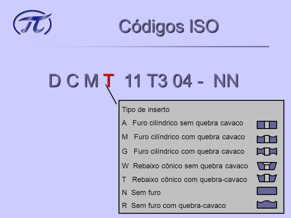 Códigos ISO D C M T 11 T3 04 - NN Classes de tolerância A F C H E G J K L M N U Estreita Ampla