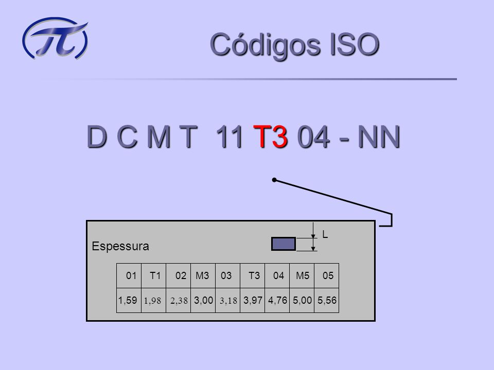 Códigos ISO D C M T 11 T3 04 - NN Largura da aresta de corte LL L L L L