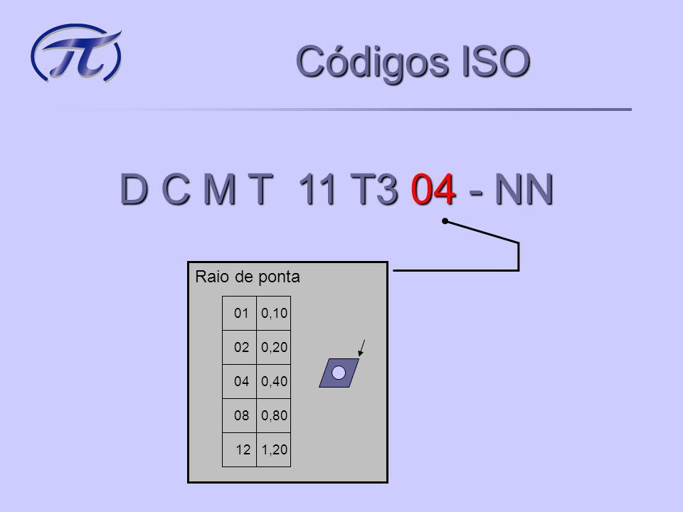 Códigos ISO D C M T 11 T3 04 - NN Espessura 01 1,59 T102M303T304M505 1,982,38 3,00 3,18 3,974,765,005,56 L
