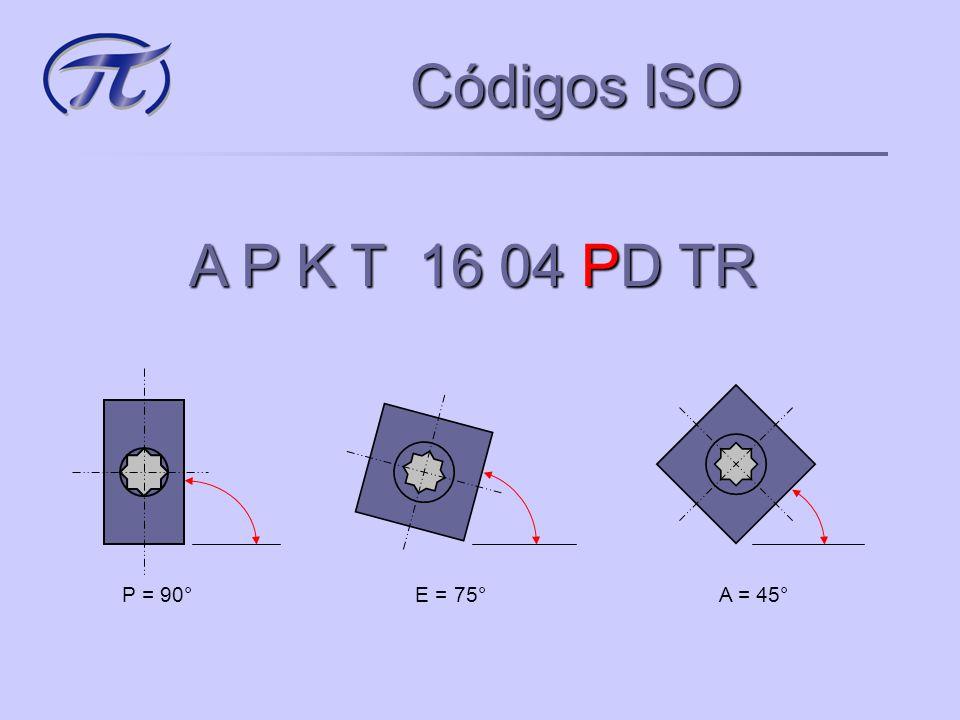 Códigos ISO D C M T 11 T3 04 - NN Raio de ponta 010,10 02 04 08 0,20 0,40 0,80 121,20