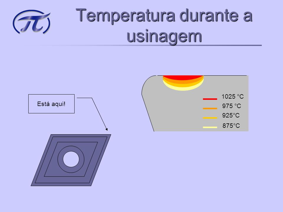 Insertos com Wiper (alisadores) CNMG 120408-WM « inserto wiper CNMG 120408-NN « inserto normal Avanço (passo)