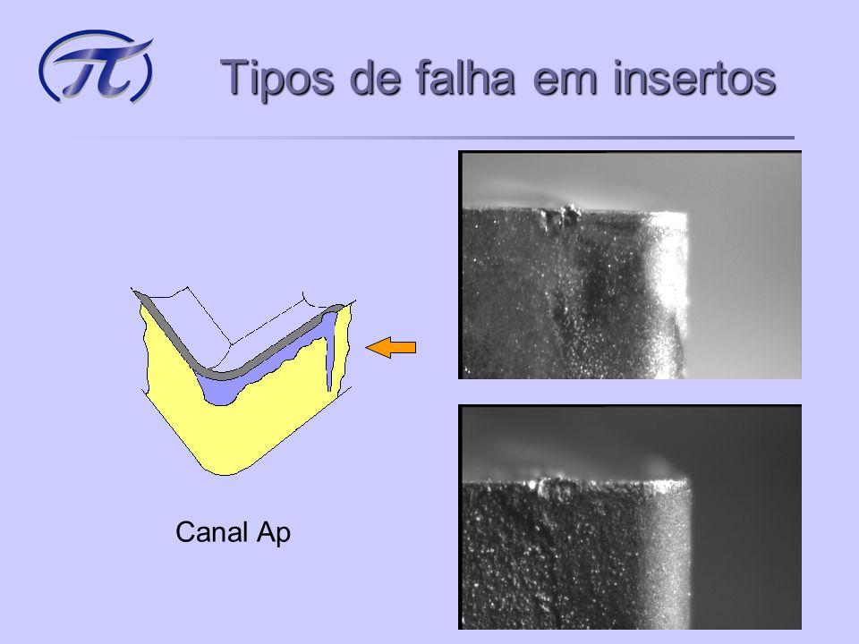 Tipos de falha em insertos Desgaste lateral
