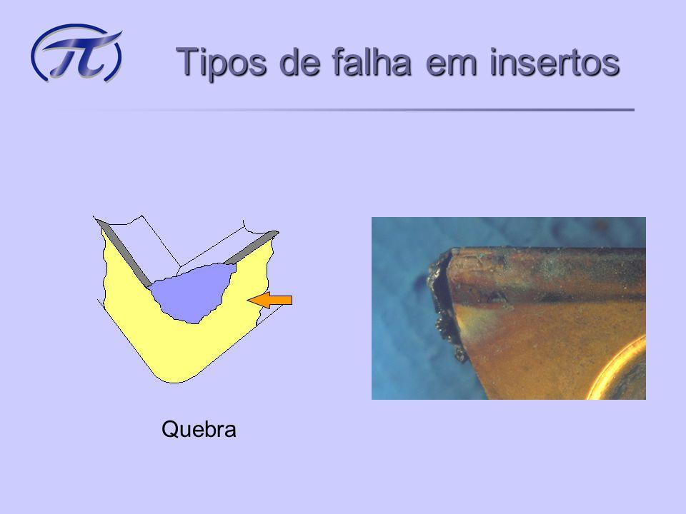 Tipos de falha em insertos Choque térmico