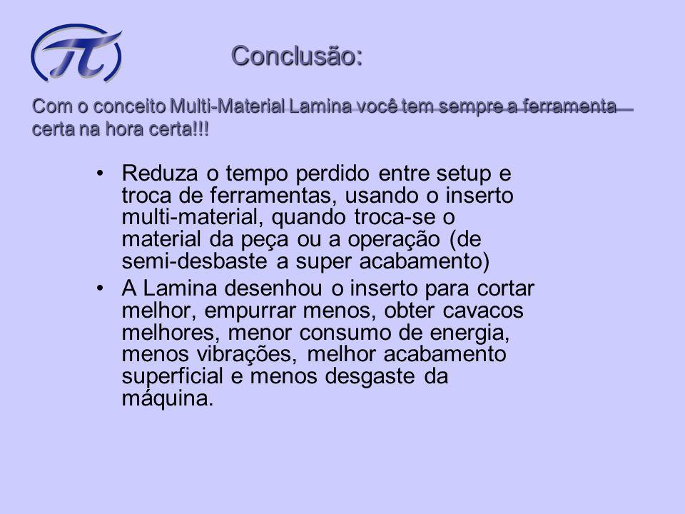 Conclusão: Com o conceito Multi-Material Lamina você tem sempre a ferramenta certa na hora certa!!.