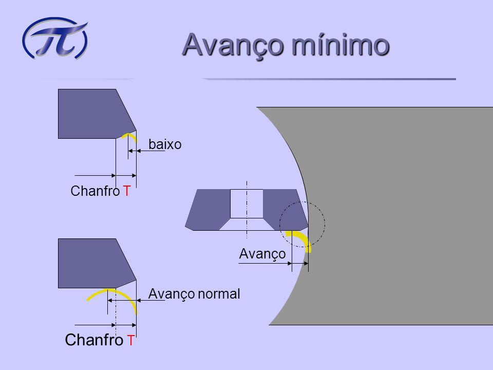 Posição dos insertos de fresamento L = f / 0.707 L = ap / 0.97 L = ap Profundidade de corte efetiva na aresta