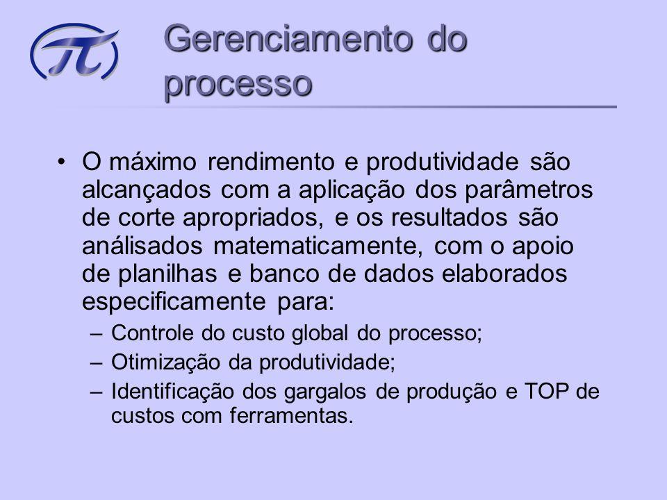 Gerenciamento do processo •Além da opção Multi-Material, a Lamina Tecnologies oferece a seus clientes um sistema de gerenciamento do processo, complementando a otimização dos custos de usinagem.