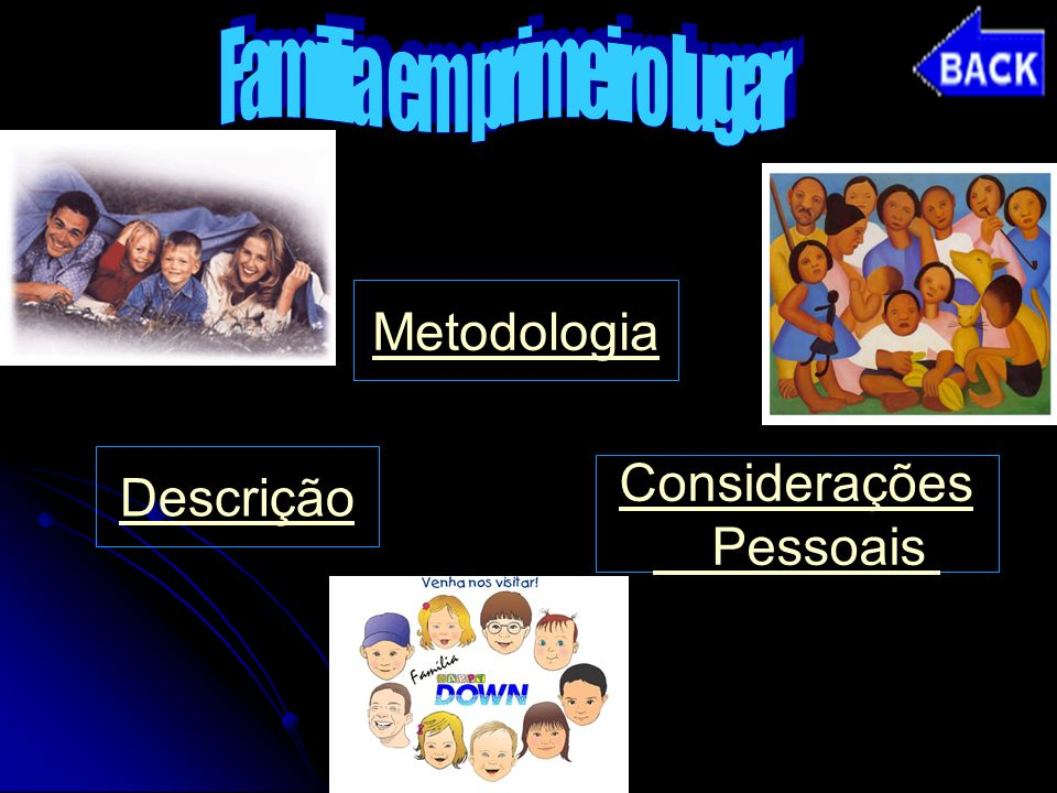 Descrição Metodologia Considerações Pessoais