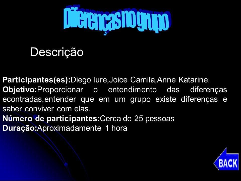 Descrição Participantes(es):Diego Iure,Joice Camila,Anne Katarine. Objetivo:Proporcionar o entendimento das diferenças econtradas,entender que em um g