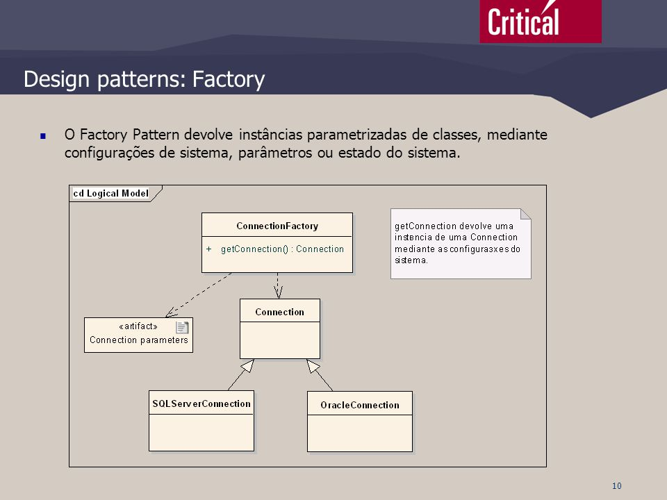 10 Design patterns: Factory  O Factory Pattern devolve instâncias parametrizadas de classes, mediante configurações de sistema, parâmetros ou estado