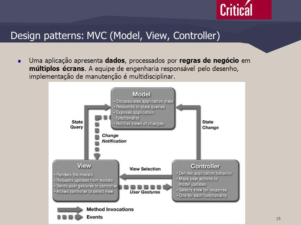 15 Design patterns: MVC (Model, View, Controller)  Uma aplicação apresenta dados, processados por regras de negócio em múltiplos écrans. A equipe de