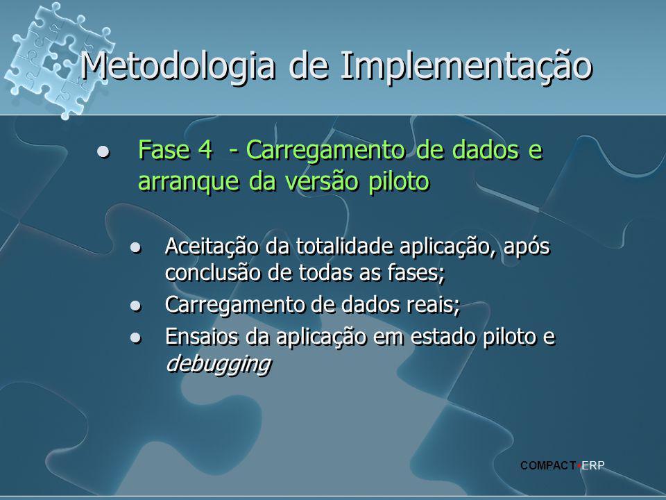Metodologia de Implementação  Fase 4 - Carregamento de dados e arranque da versão piloto  Aceitação da totalidade aplicação, após conclusão de todas