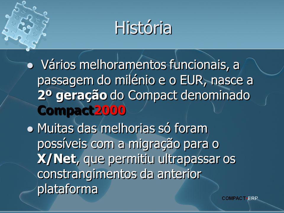 História  Vários melhoramentos funcionais, a passagem do milénio e o EUR, nasce a 2º geração do Compact denominado Compact2000  Muitas das melhorias