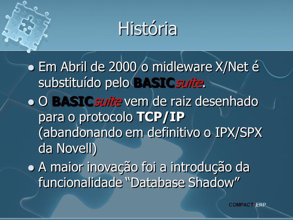 História  Em Abril de 2000 o midleware X/Net é substituído pelo BASICsuite.  O BASICsuite vem de raiz desenhado para o protocolo TCP/IP (abandonando