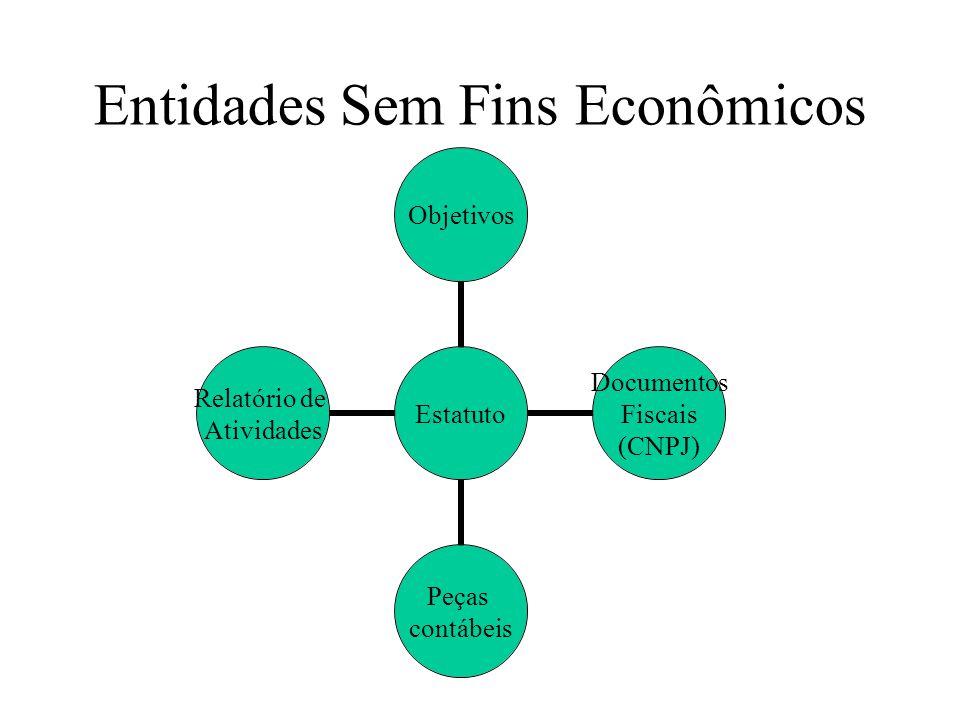 Entidades Sem Fins Econômicos Estatuto Objetivos Documentos Fiscais (CNPJ) Peças contábeis Relatório de Atividades