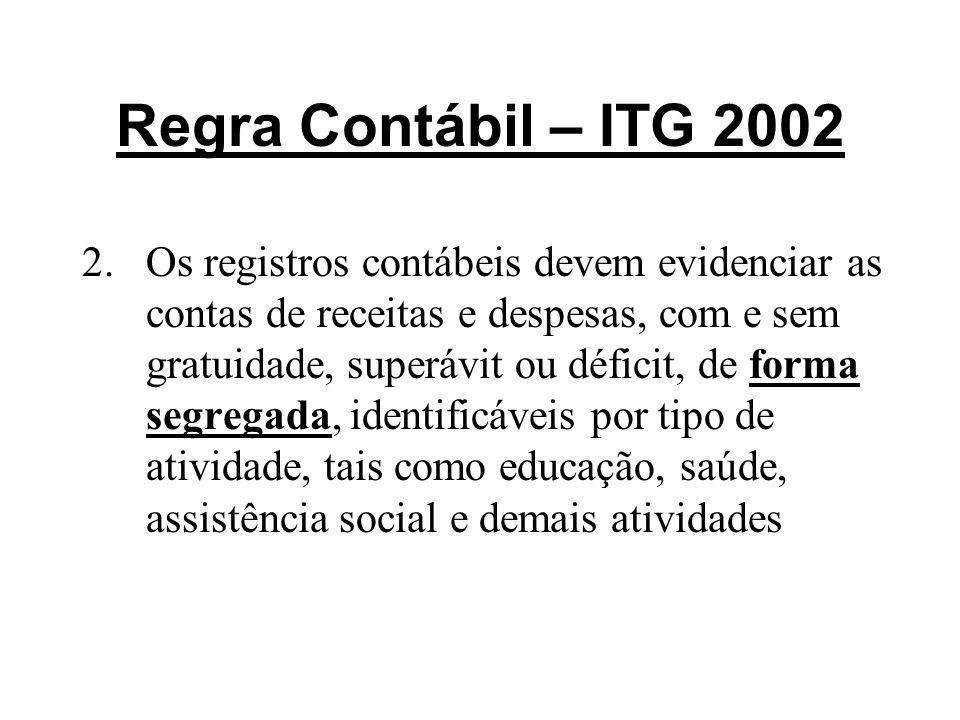 Regra Contábil – ITG 2002 2.Os registros contábeis devem evidenciar as contas de receitas e despesas, com e sem gratuidade, superávit ou déficit, de f
