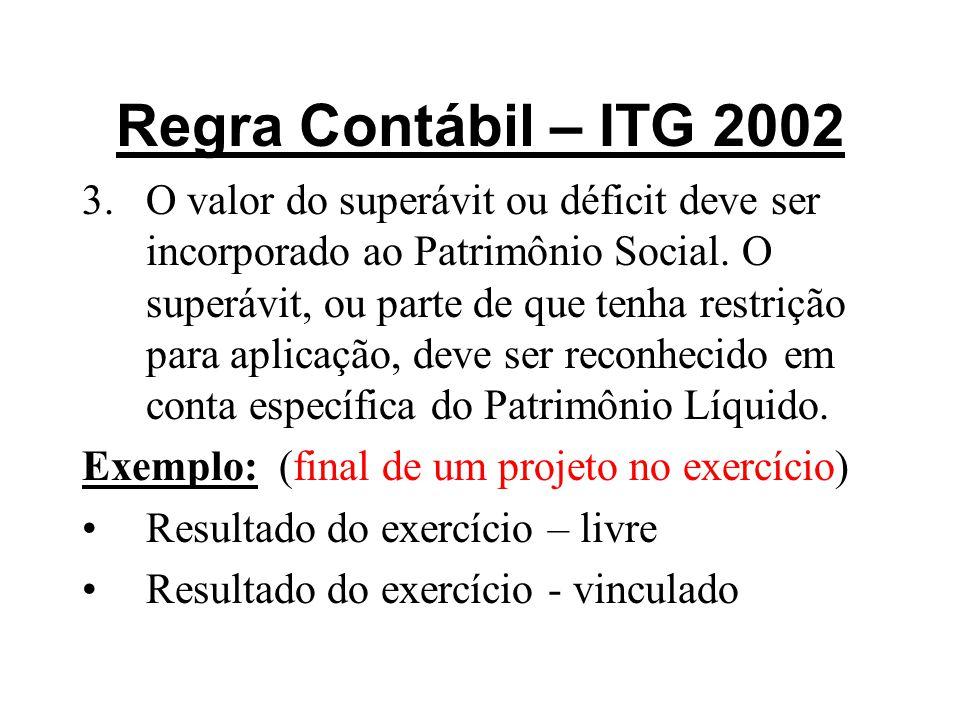 Regra Contábil – ITG 2002 3.O valor do superávit ou déficit deve ser incorporado ao Patrimônio Social. O superávit, ou parte de que tenha restrição pa