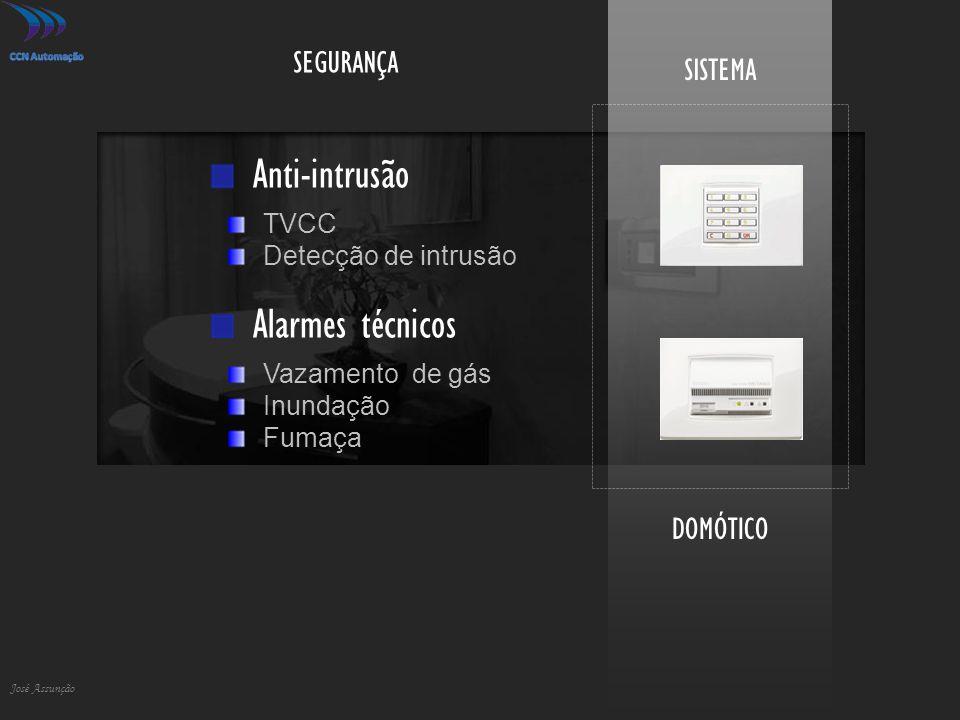 DOMÓTICO José Assunção SISTEMA Anti-intrusão Alarmes técnicos SEGURANÇA TVCC Detecção de intrusão Vazamento de gás Inundação Fumaça
