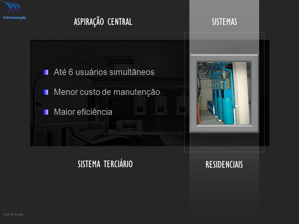 RESIDENCIAIS José Assunção SISTEMAS SISTEMA TERCIÁRIO Até 6 usuários simultâneos Menor custo de manutenção Maior eficiência ASPIRAÇÃO CENTRAL