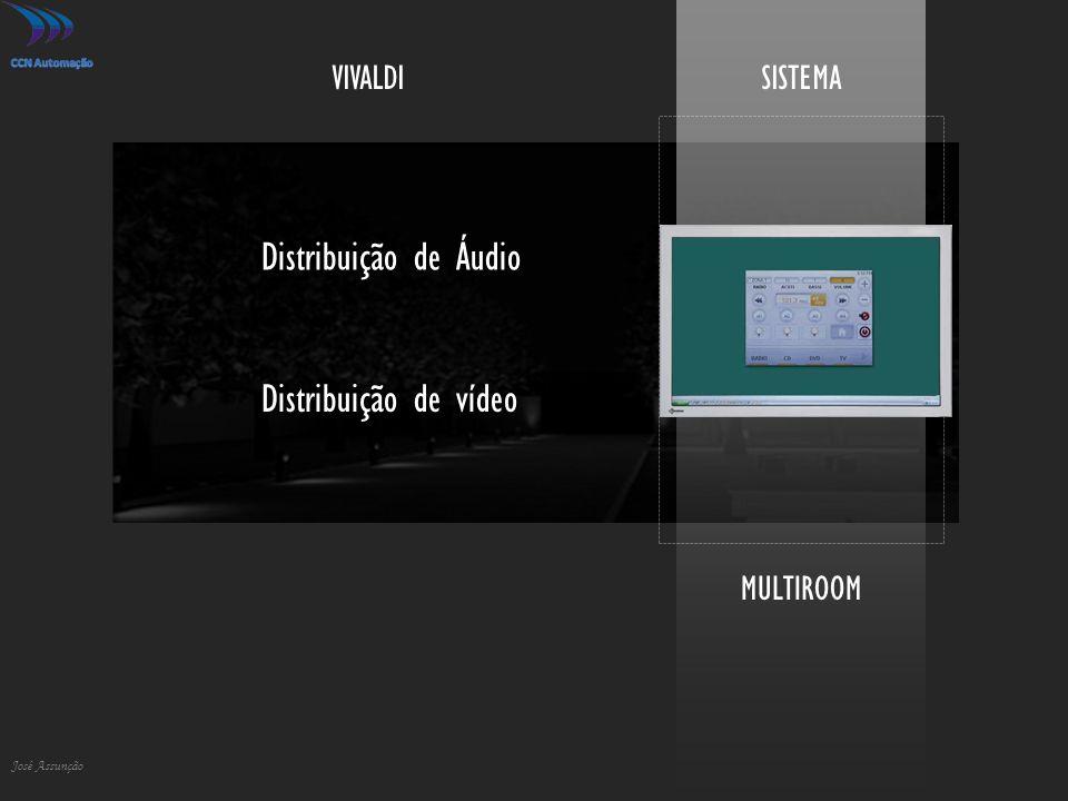 MULTIROOM José Assunção SISTEMA Distribuição de Áudio Distribuição de vídeo VIVALDI